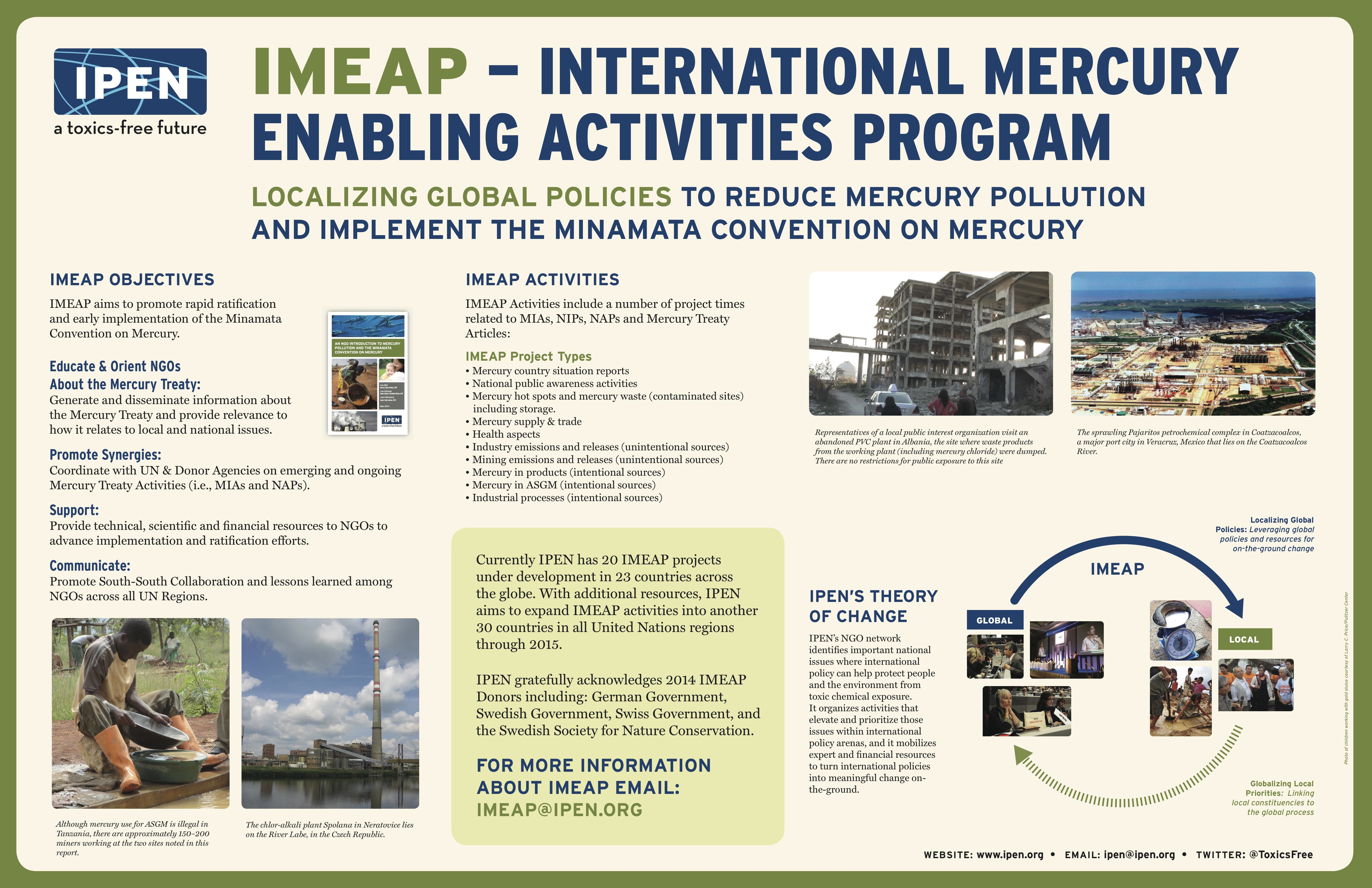 IMEAP poster